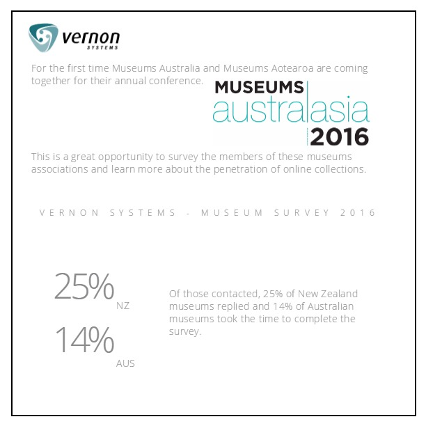 vernon-systems---museum-survey-2016